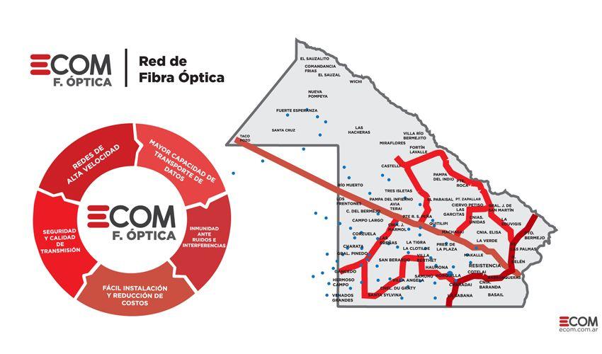 La red troncal provincial de fibra óptica tiene unos 2.000 km y cubre aproximadamente el 70% del territorio.