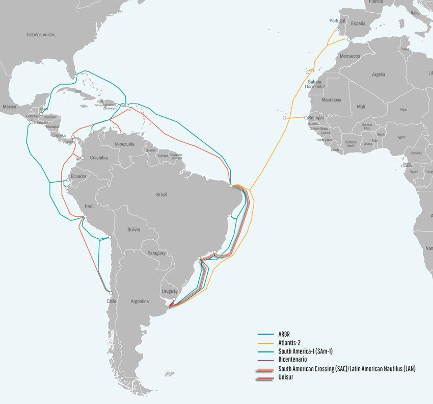Red Capricornio Silica Networks
